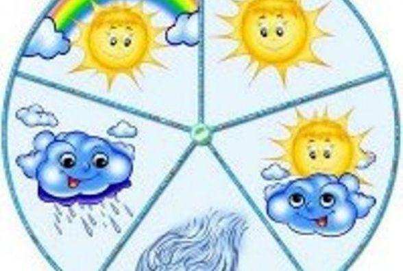 Погода у Козятині на сьогодні, 4 січня