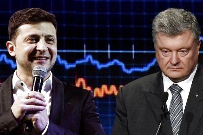 Вибори Президента: озвучили перші результати екзит-полів