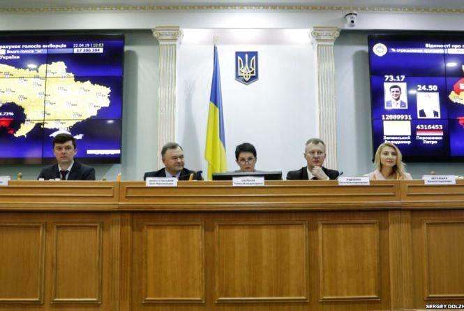 Офіційно від ЦВК: Президент України — Володимир Зеленський
