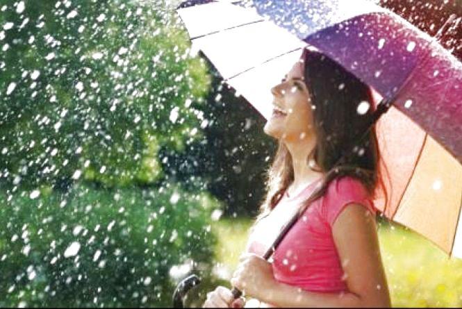 Прогноз погоди від синоптиків до кінця тижня: спека + дощі